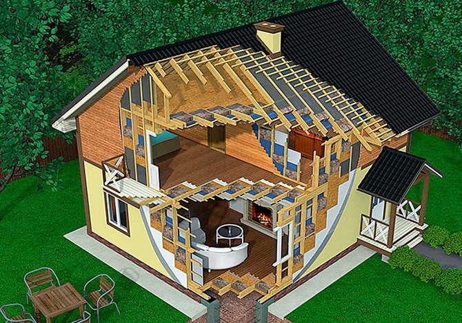 Построить дом своими руками проекты фото 60